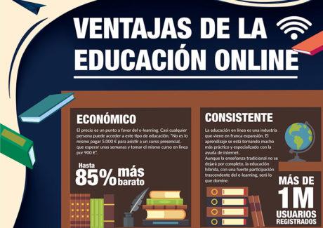 estudiar online