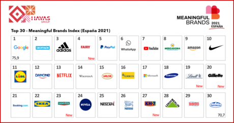 TOP 30 Meaningfull Brands